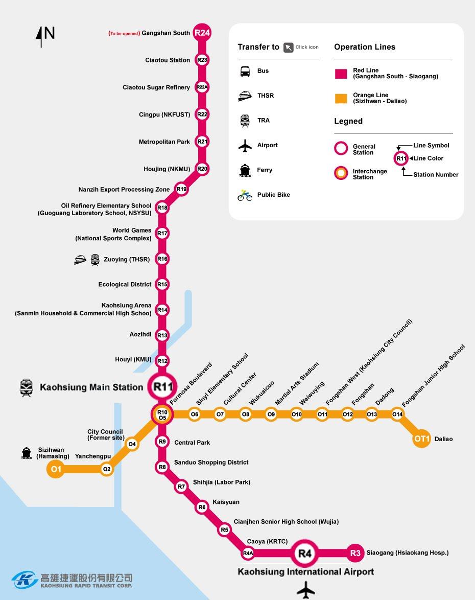 Transportaion ICEOSI 2013